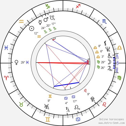 Don Amendolia birth chart, biography, wikipedia 2020, 2021