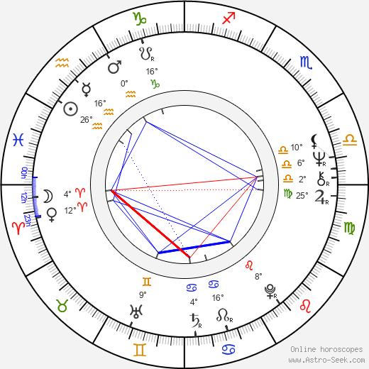 Edward Vesala birth chart, biography, wikipedia 2019, 2020