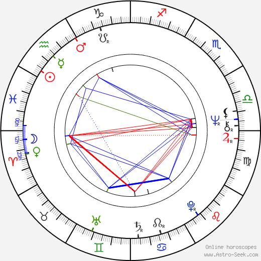 Edward Vesala astro natal birth chart, Edward Vesala horoscope, astrology