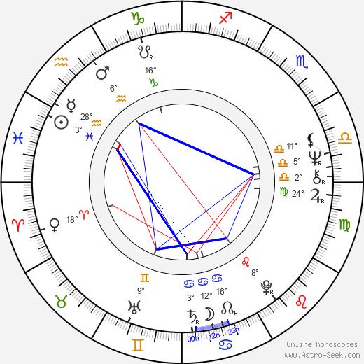 Elke Maravilha birth chart, biography, wikipedia 2020, 2021