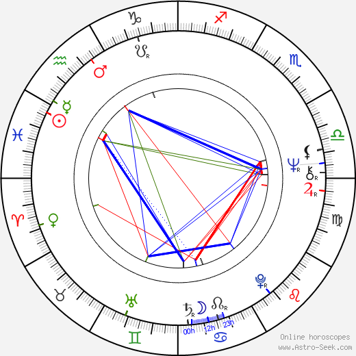 Elke Maravilha birth chart, Elke Maravilha astro natal horoscope, astrology
