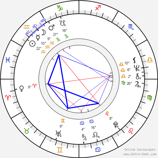 Harley Cokeliss birth chart, biography, wikipedia 2018, 2019