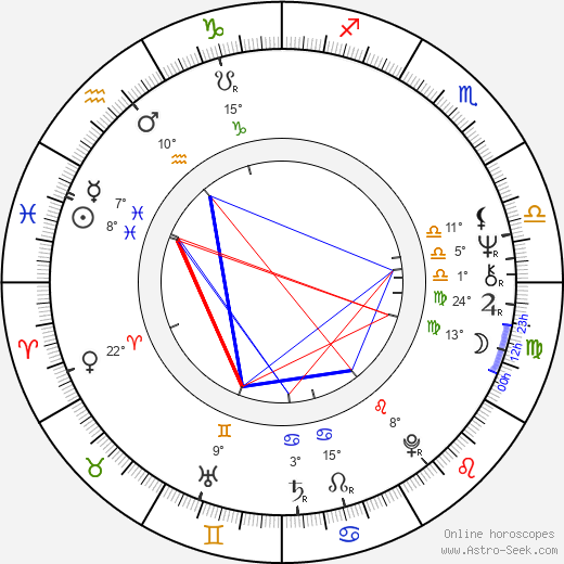 Juhani Laustiola birth chart, biography, wikipedia 2019, 2020