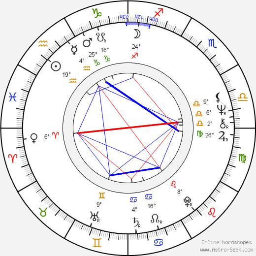 Kevin Conneff birth chart, biography, wikipedia 2020, 2021