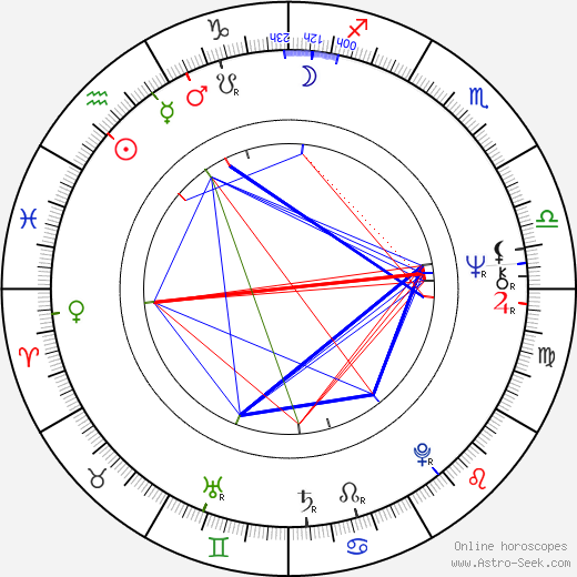 Kevin Conneff birth chart, Kevin Conneff astro natal horoscope, astrology