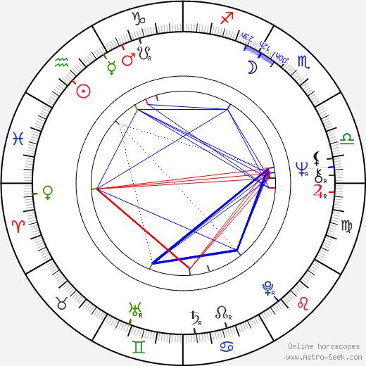 Krzysztof Rogulski tema natale, oroscopo, Krzysztof Rogulski oroscopi gratuiti, astrologia