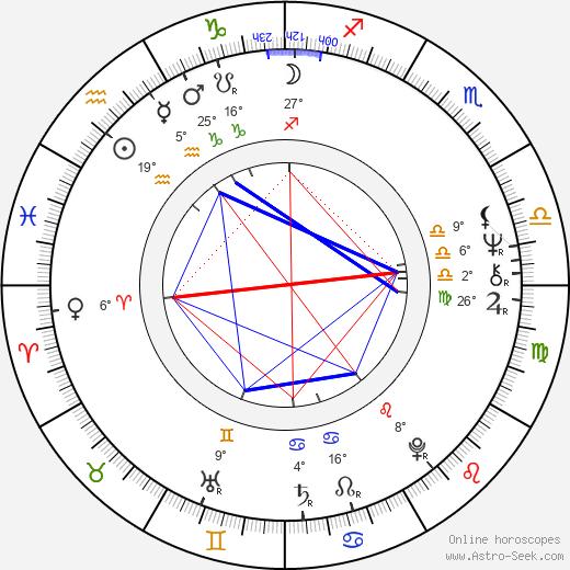 Louis Giambalvo birth chart, biography, wikipedia 2020, 2021