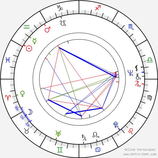 Maija Vikman astro natal birth chart, Maija Vikman horoscope, astrology