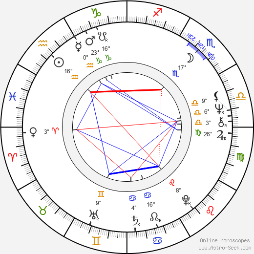 Marek Barbasiewicz birth chart, biography, wikipedia 2019, 2020