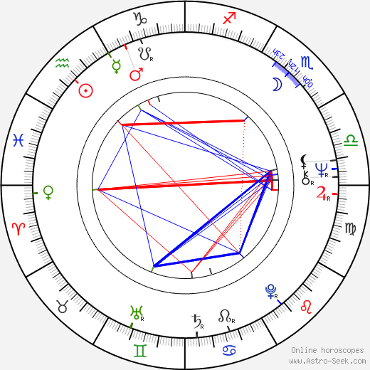 Marek Barbasiewicz astro natal birth chart, Marek Barbasiewicz horoscope, astrology