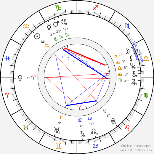 Marius Weyers birth chart, biography, wikipedia 2018, 2019