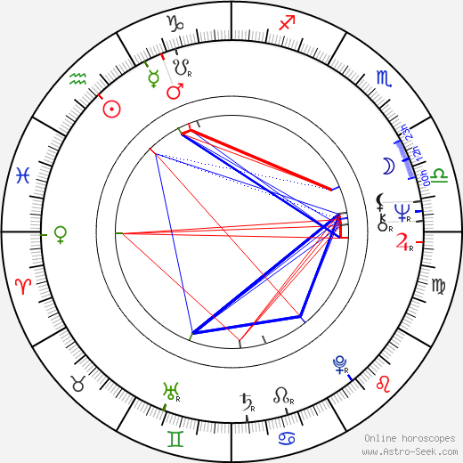 Marius Weyers astro natal birth chart, Marius Weyers horoscope, astrology