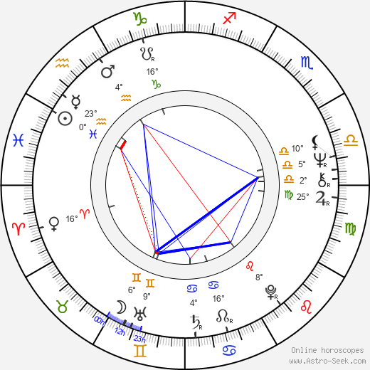 Michael Nader birth chart, biography, wikipedia 2018, 2019