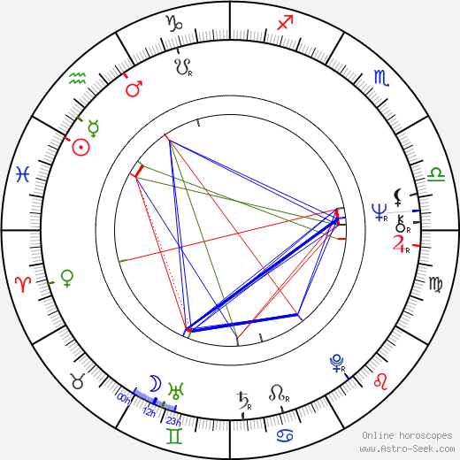 Michael Nader astro natal birth chart, Michael Nader horoscope, astrology