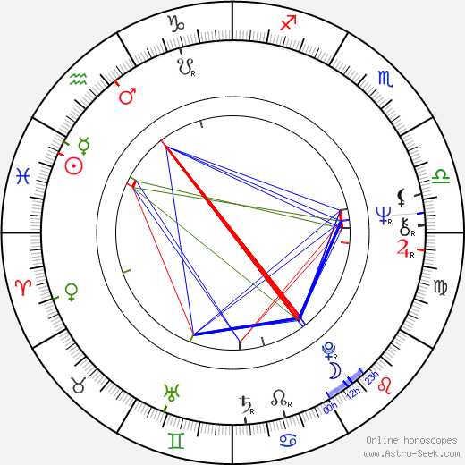 Mikael Salomon astro natal birth chart, Mikael Salomon horoscope, astrology