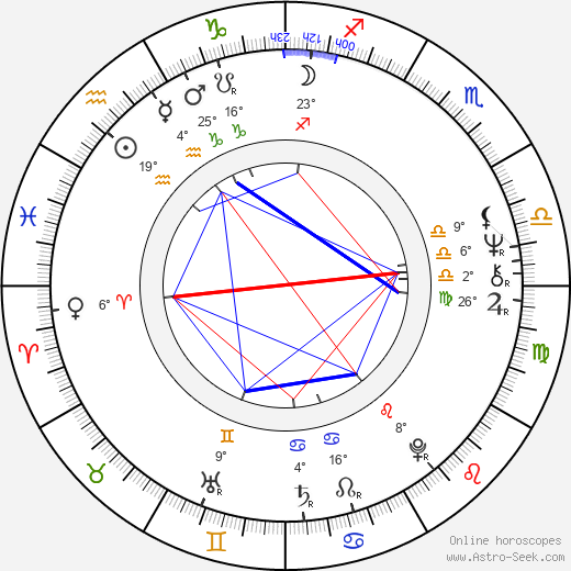 Pekka Savin birth chart, biography, wikipedia 2019, 2020