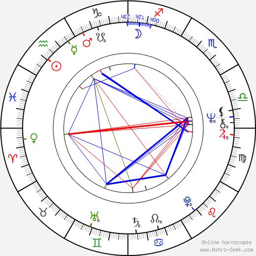 Pekka Savin astro natal birth chart, Pekka Savin horoscope, astrology