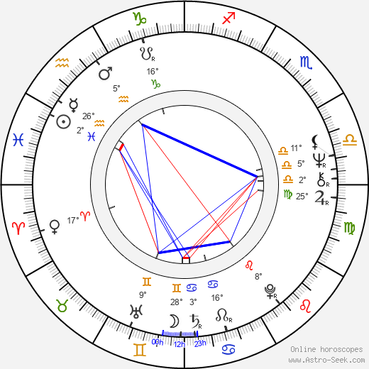 Peter Lee Lawrence birth chart, biography, wikipedia 2019, 2020
