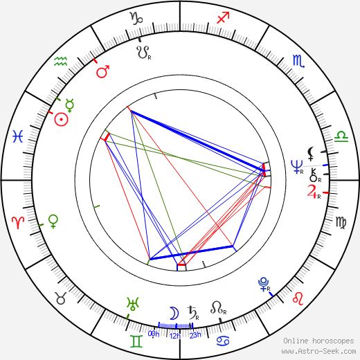 Peter Lee Lawrence birth chart, Peter Lee Lawrence astro natal horoscope, astrology