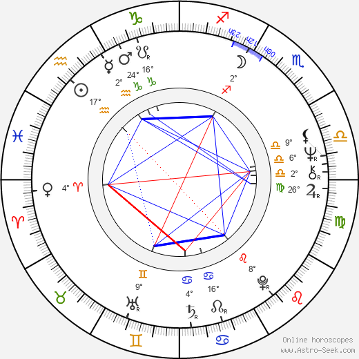 Steven Keats birth chart, biography, wikipedia 2019, 2020