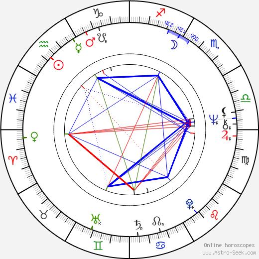 Steven Keats astro natal birth chart, Steven Keats horoscope, astrology