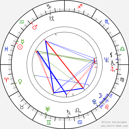 Teo Teocoli birth chart, Teo Teocoli astro natal horoscope, astrology