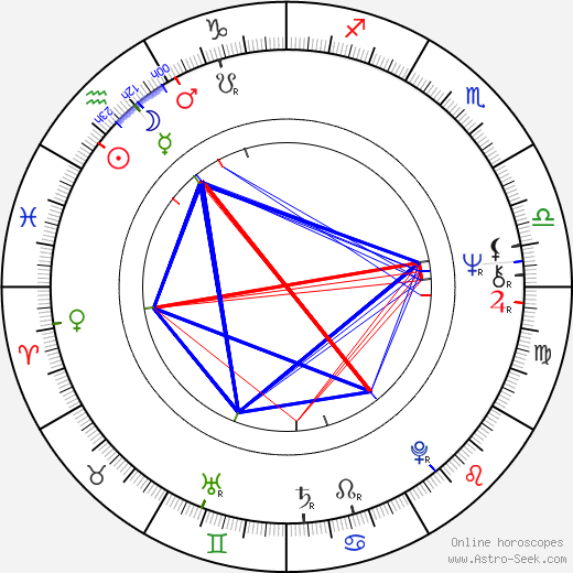 Thomas H. Block tema natale, oroscopo, Thomas H. Block oroscopi gratuiti, astrologia
