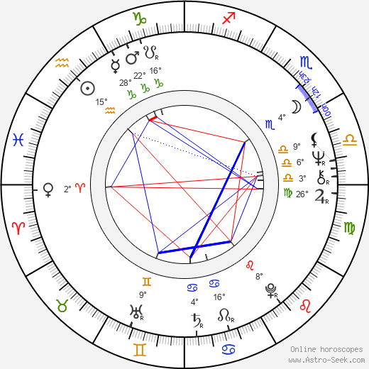 Tony Haygarth birth chart, biography, wikipedia 2020, 2021