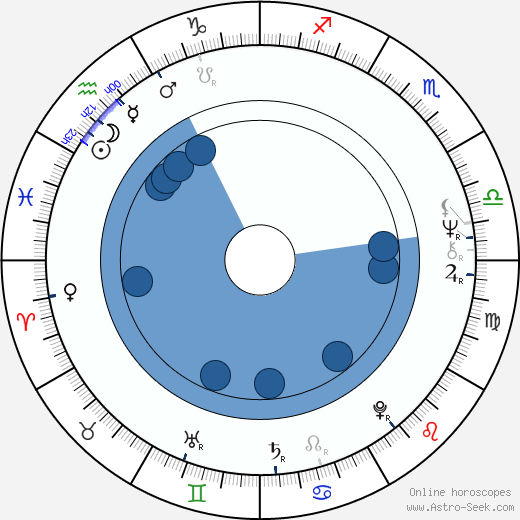 Tytti Oittinen wikipedia, horoscope, astrology, instagram