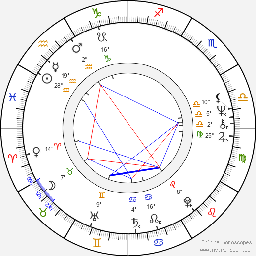 Zina Bethune birth chart, biography, wikipedia 2019, 2020