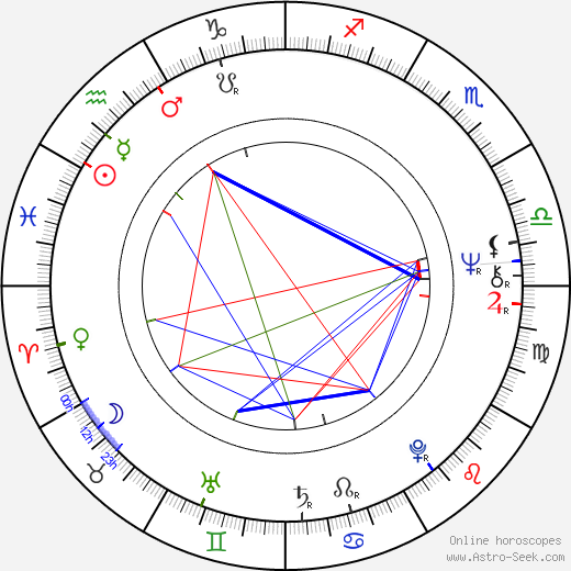 Zina Bethune birth chart, Zina Bethune astro natal horoscope, astrology