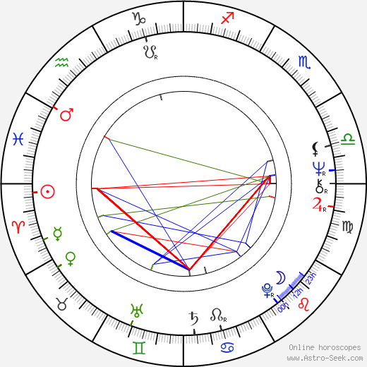 Alexander Morton astro natal birth chart, Alexander Morton horoscope, astrology