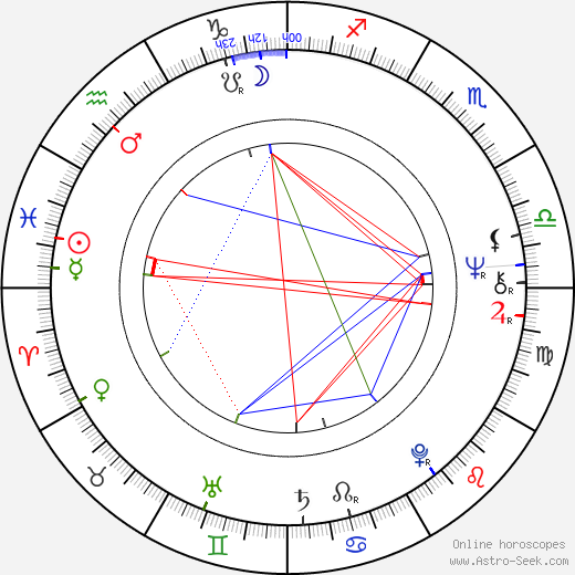 Bruce Broughton astro natal birth chart, Bruce Broughton horoscope, astrology