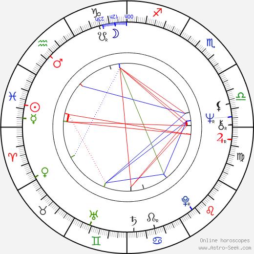 Bruce Broughton horoscope, astrology, astro natal chart