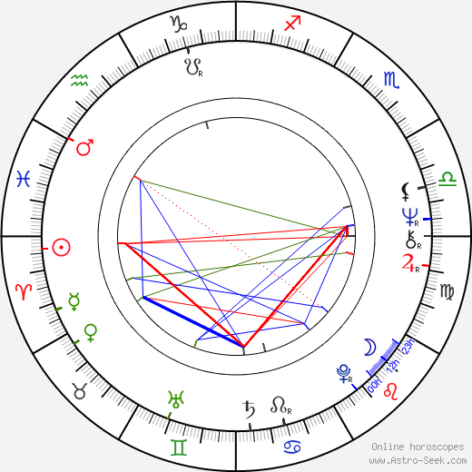 Curtis Hanson astro natal birth chart, Curtis Hanson horoscope, astrology