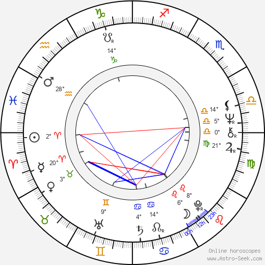 David Grisman birth chart, biography, wikipedia 2020, 2021