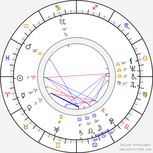 Eric Roth birth chart, biography, wikipedia 2019, 2020