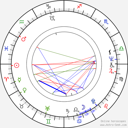 Eric Roth astro natal birth chart, Eric Roth horoscope, astrology