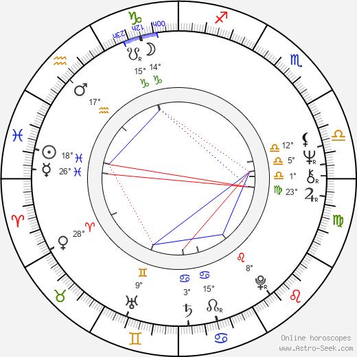 Esa Helasvuo birth chart, biography, wikipedia 2018, 2019