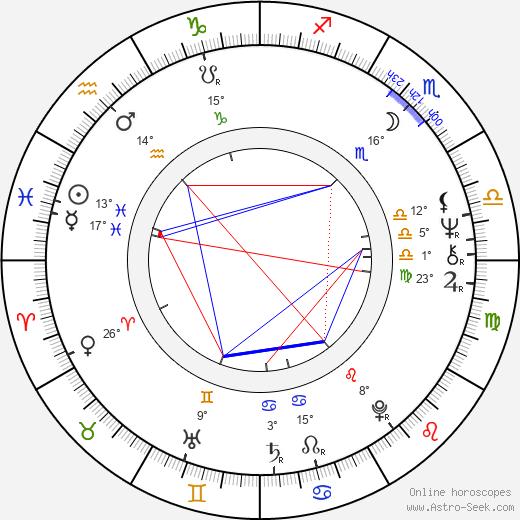Jaime Tirelli birth chart, biography, wikipedia 2019, 2020