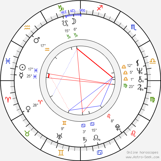 Janet Wright birth chart, biography, wikipedia 2019, 2020