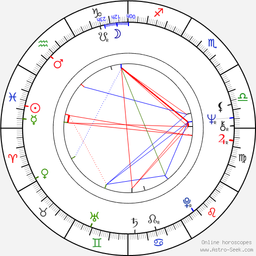Janet Wright astro natal birth chart, Janet Wright horoscope, astrology