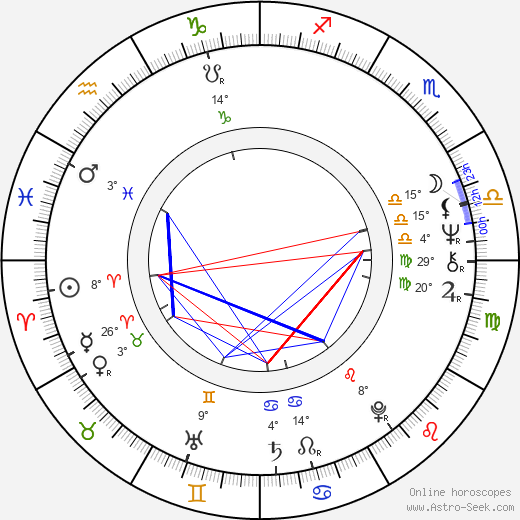 Jarno Sarjanen birth chart, biography, wikipedia 2019, 2020