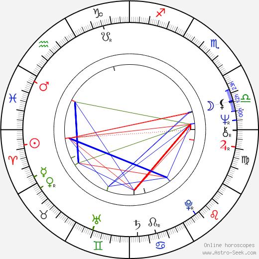 Jarno Sarjanen birth chart, Jarno Sarjanen astro natal horoscope, astrology