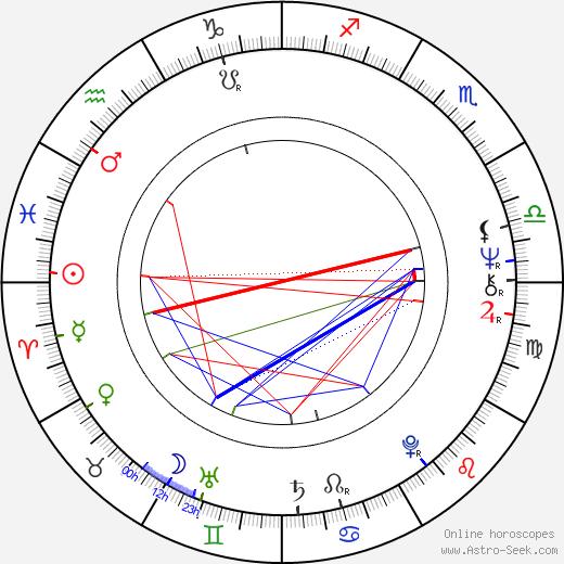 Joy Fielding astro natal birth chart, Joy Fielding horoscope, astrology