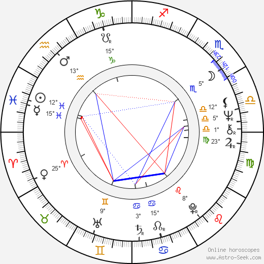 Larry Pine birth chart, biography, wikipedia 2019, 2020