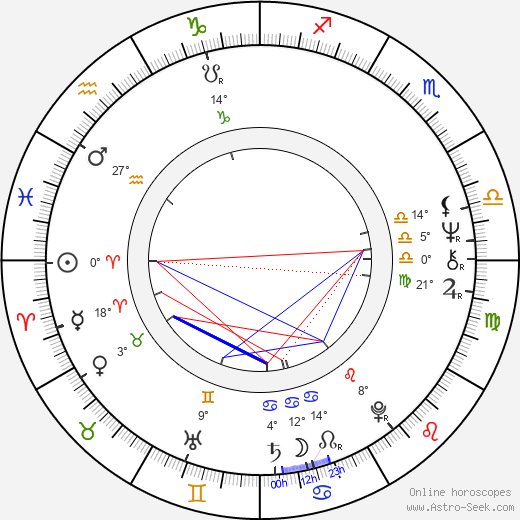 Linda Lee Cadwell birth chart, biography, wikipedia 2019, 2020