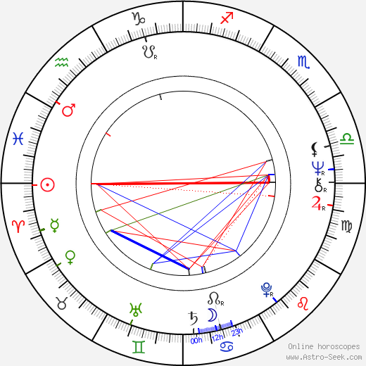 Linda Lee Cadwell astro natal birth chart, Linda Lee Cadwell horoscope, astrology