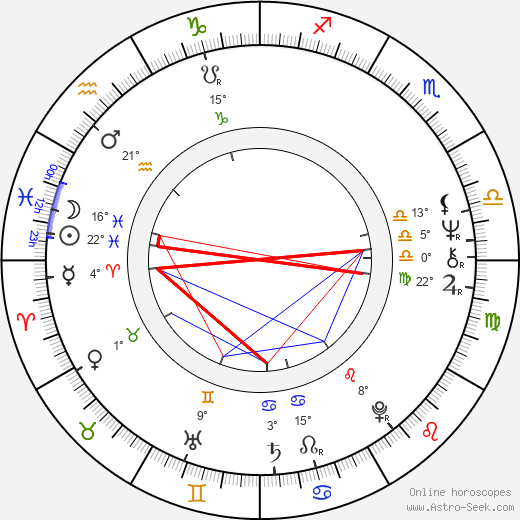 Madalyn Lester birth chart, biography, wikipedia 2019, 2020