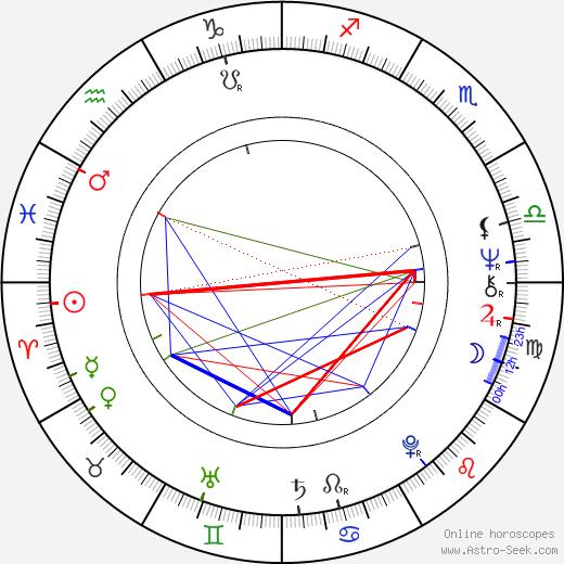 Matti Vienovirta день рождения гороскоп, Matti Vienovirta Натальная карта онлайн